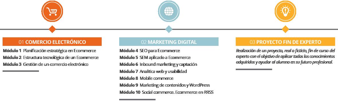timming-curso-experto-ecommerce-marketing-digital